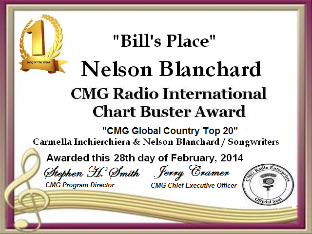 #1 ,, CMG Global Country Top 20