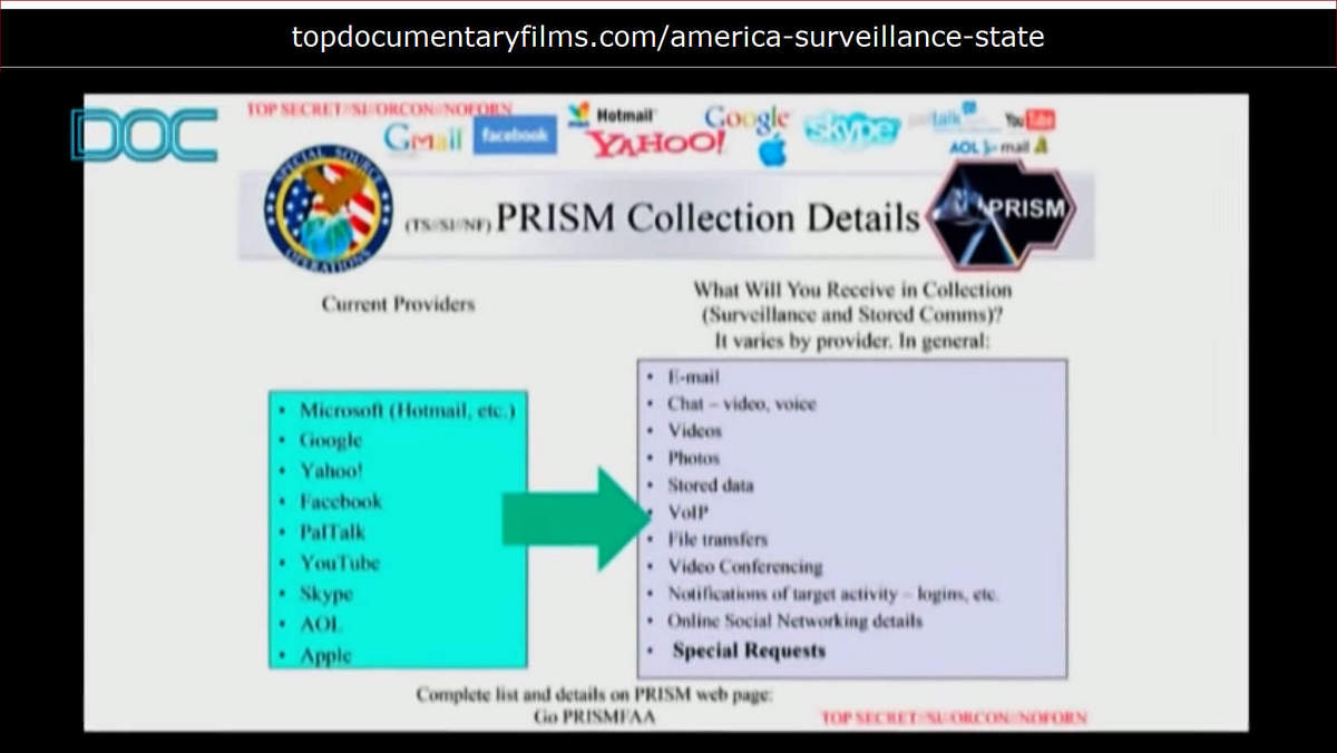top documentary films surveillance state 11